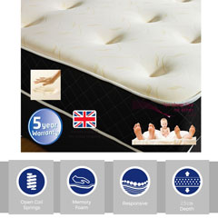 Memory Collection Mattress