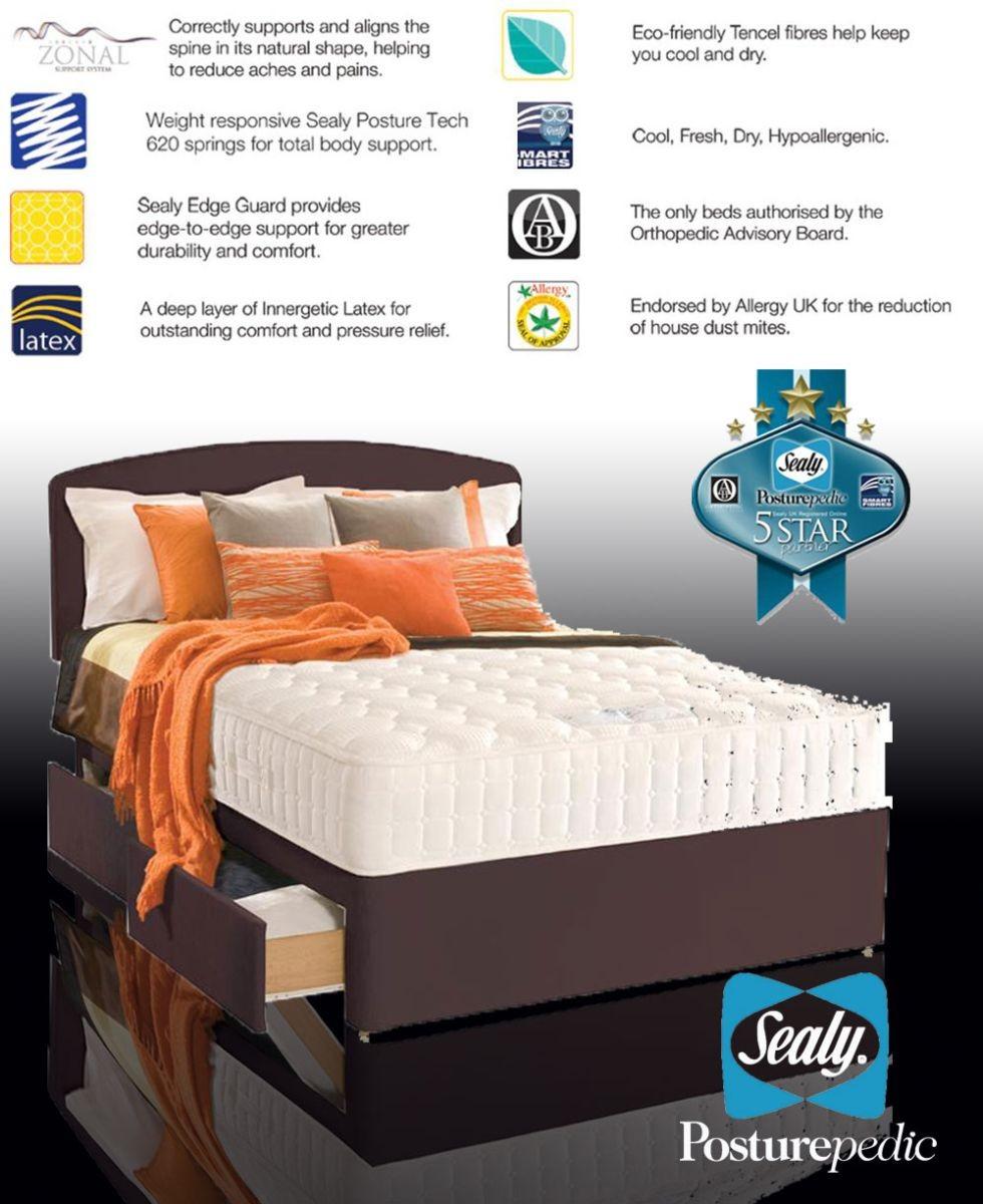 Sealy Jubilee Latex Kingsize 4 Drawer Divan Bed