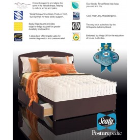 Sealy Jubilee Latex Super Kingsize 4 Drawer Divan Bed